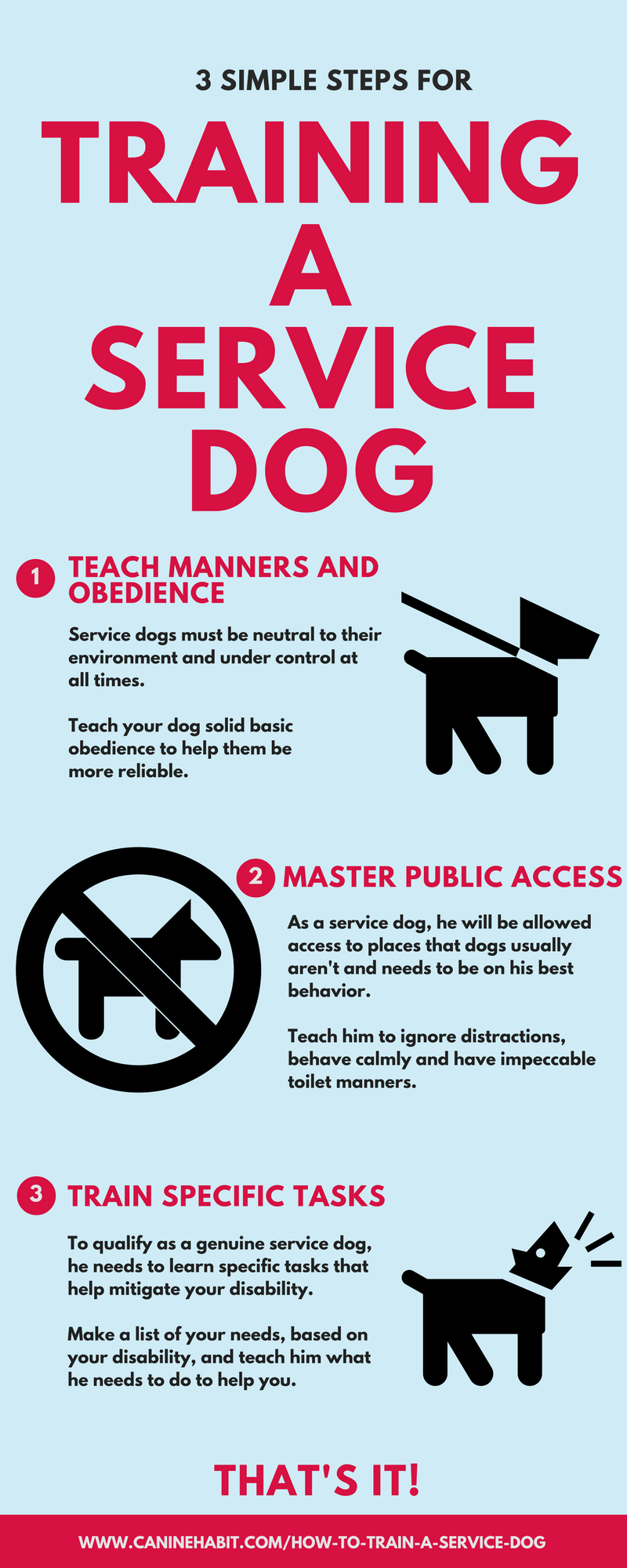 infographic how to train a service dog